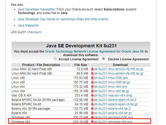 1.JAVA基础知识-开发环境的搭建-程序员的路